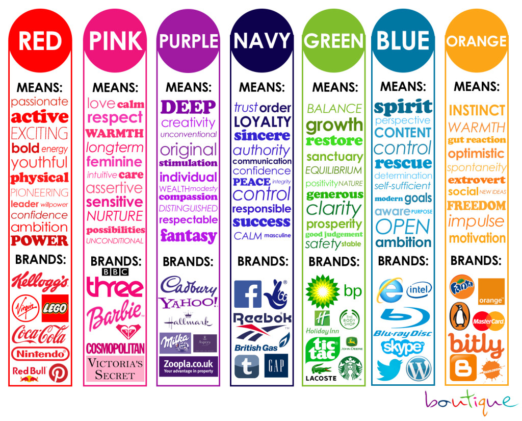 Branding Marketing Advertising Logo Color Emotion Psychology Feelings